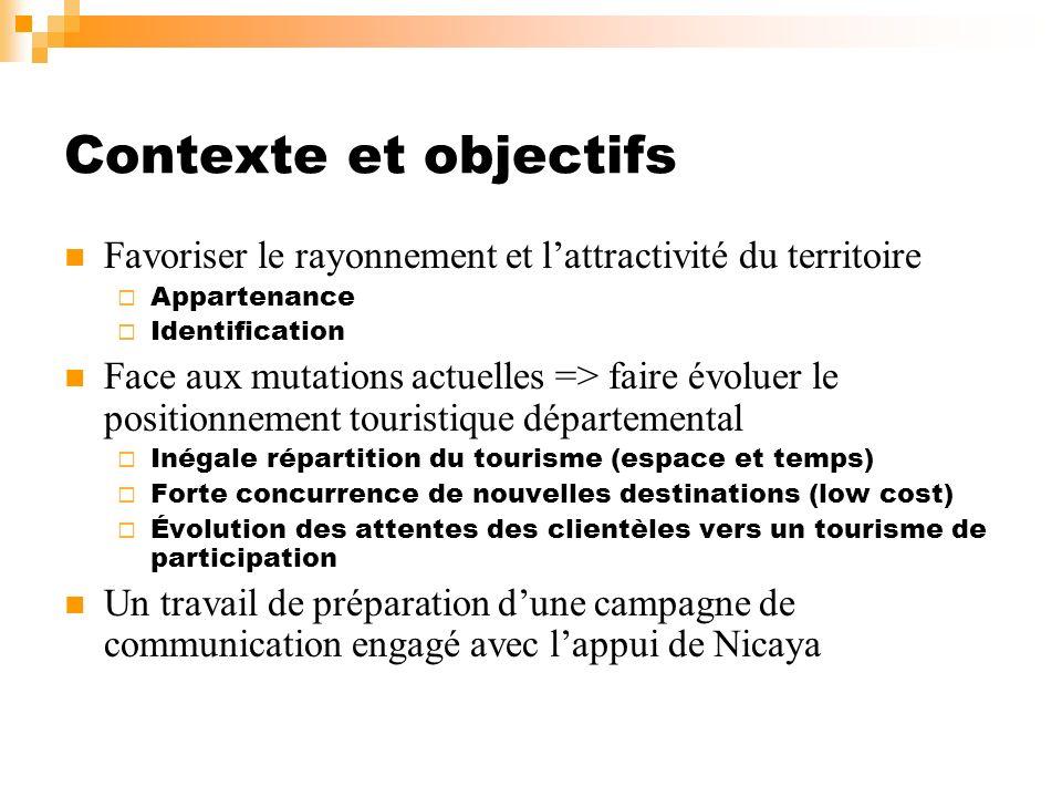 Contexte et objectifs Favoriser le rayonnement et l'attractivité du territoire. Appartenance. Identification.