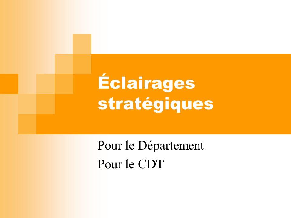 Éclairages stratégiques