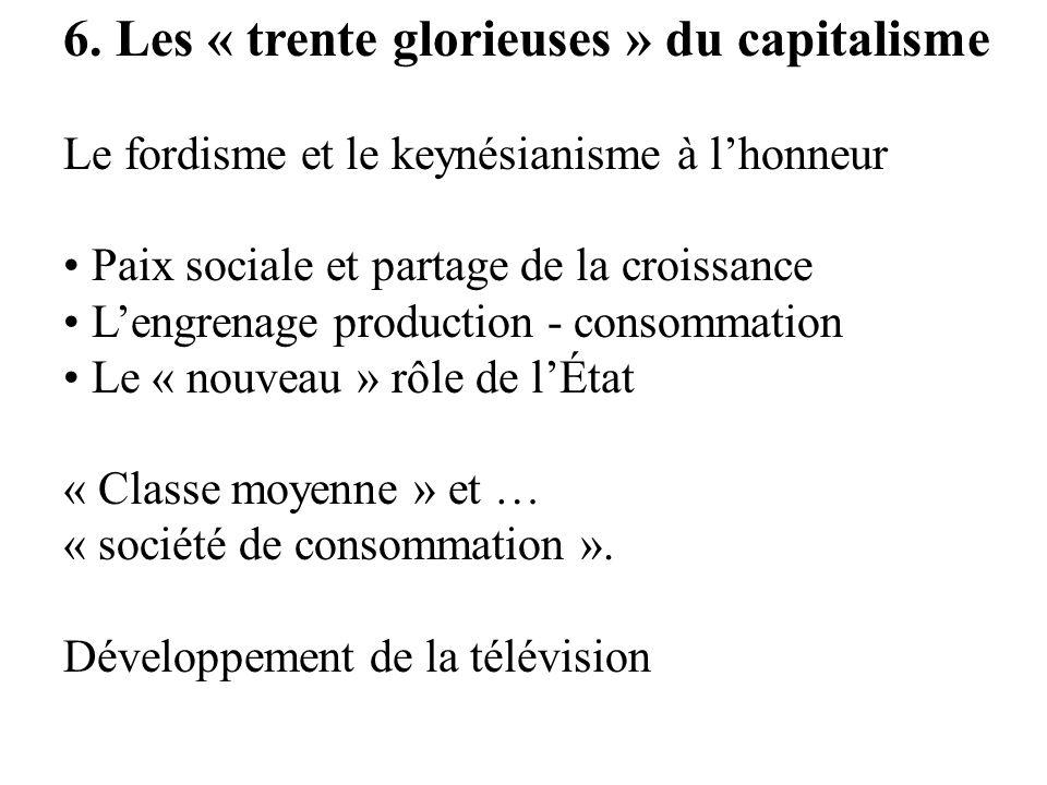 6. Les « trente glorieuses » du capitalisme