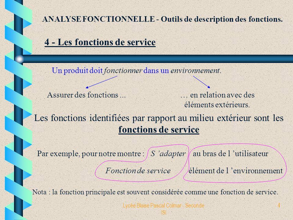 4 - Les fonctions de service