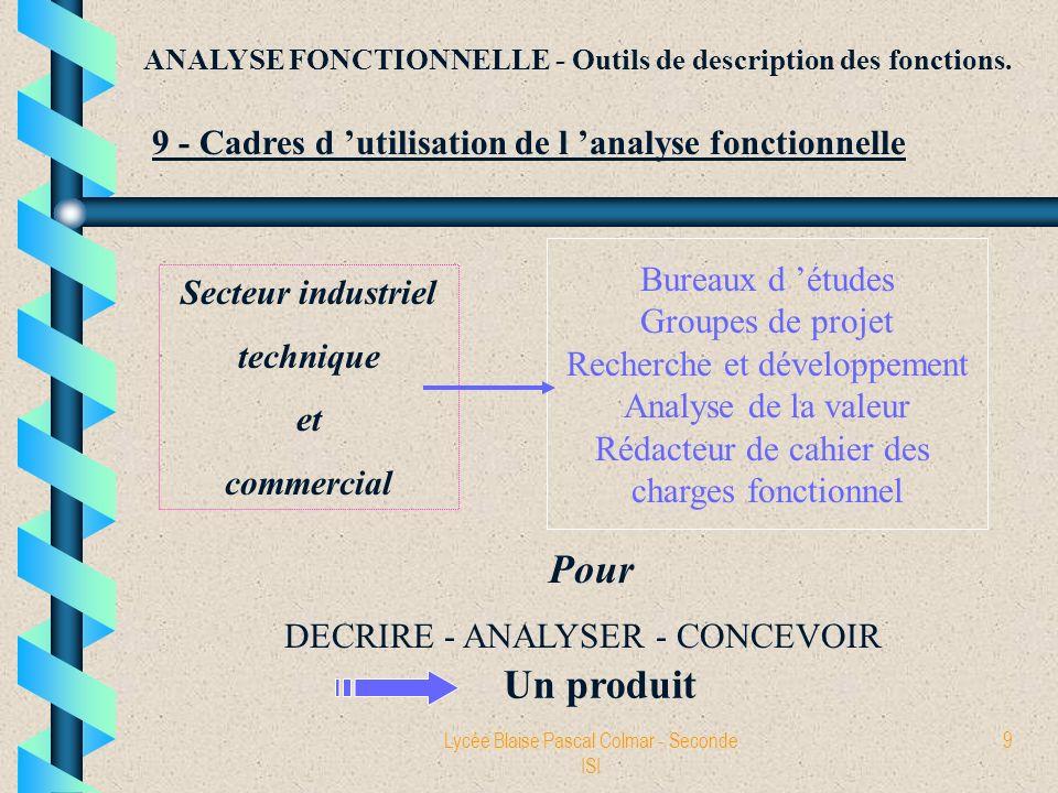 Pour Un produit 9 - Cadres d 'utilisation de l 'analyse fonctionnelle