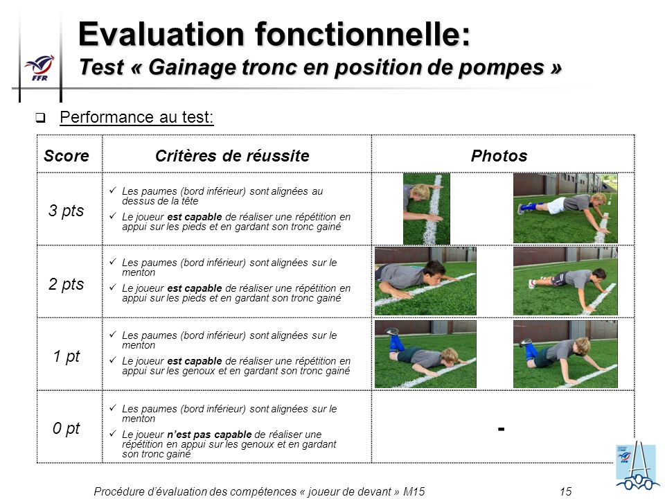 Evaluation fonctionnelle: Test « Gainage tronc en position de pompes »