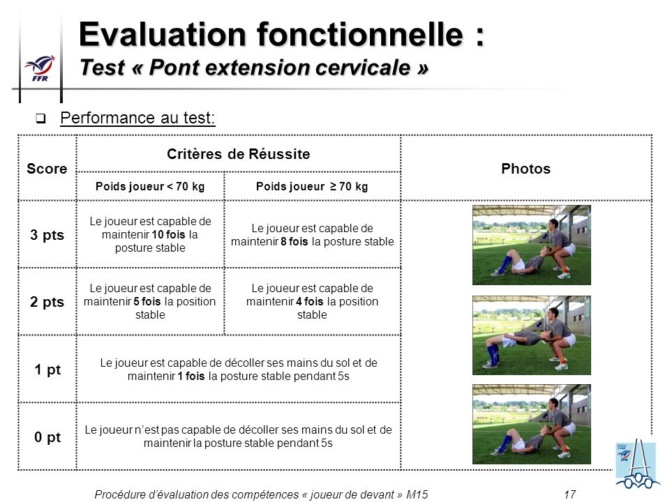 Evaluation fonctionnelle : Test « Pont extension cervicale »