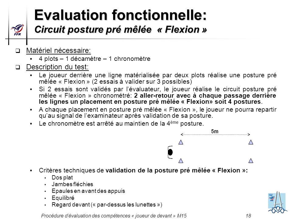 Evaluation fonctionnelle: Circuit posture pré mêlée « Flexion »