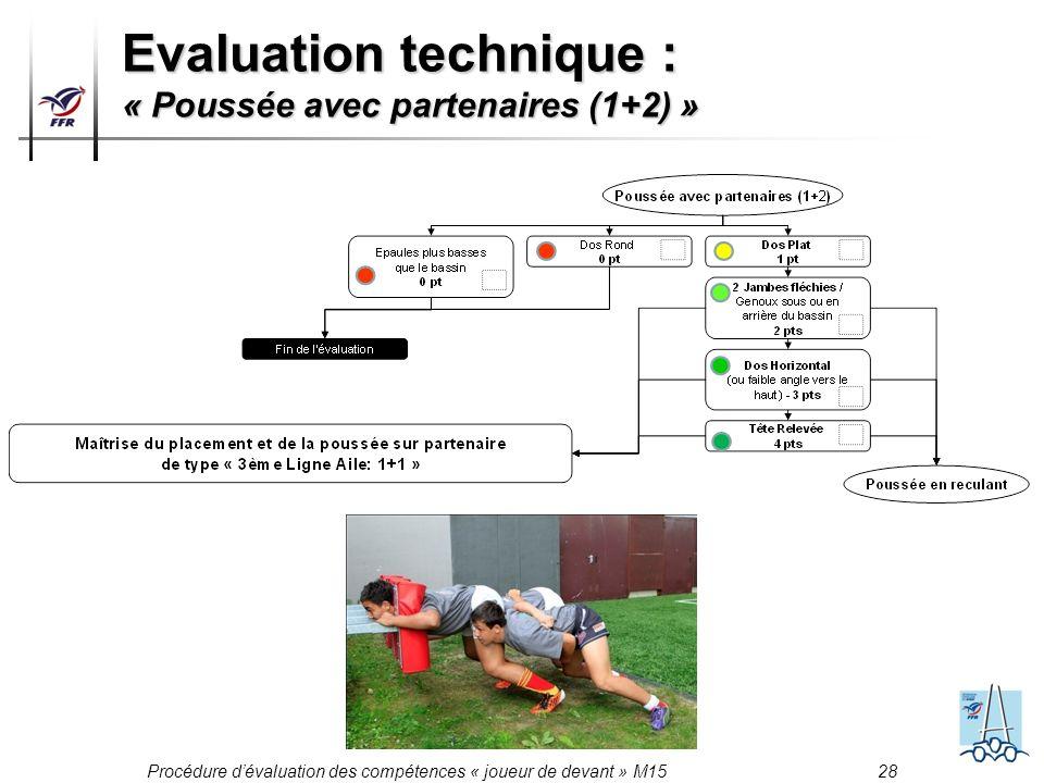 Evaluation technique : « Poussée avec partenaires (1+2) »