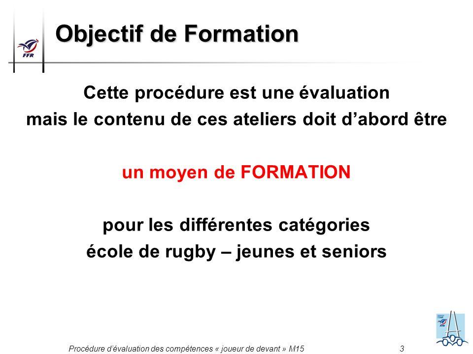 Objectif de Formation