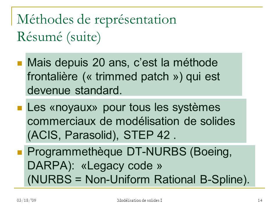 Méthodes de représentation Résumé (suite)
