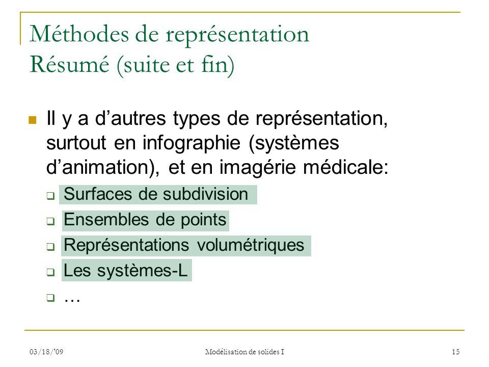 Méthodes de représentation Résumé (suite et fin)