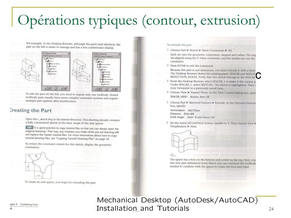 Opérations typiques (contour, extrusion)