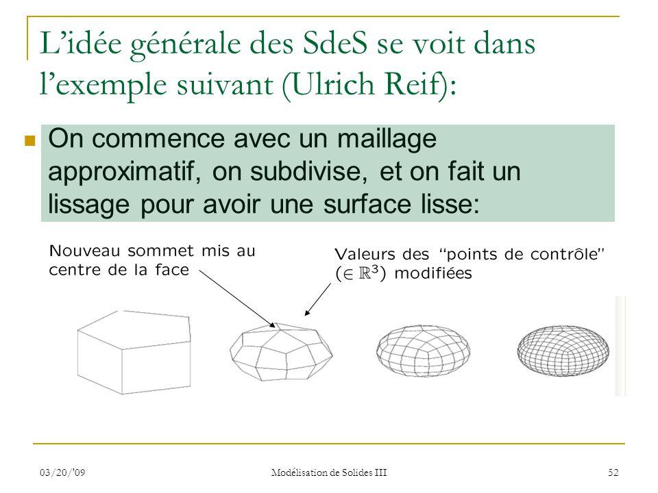 L'idée générale des SdeS se voit dans l'exemple suivant (Ulrich Reif):