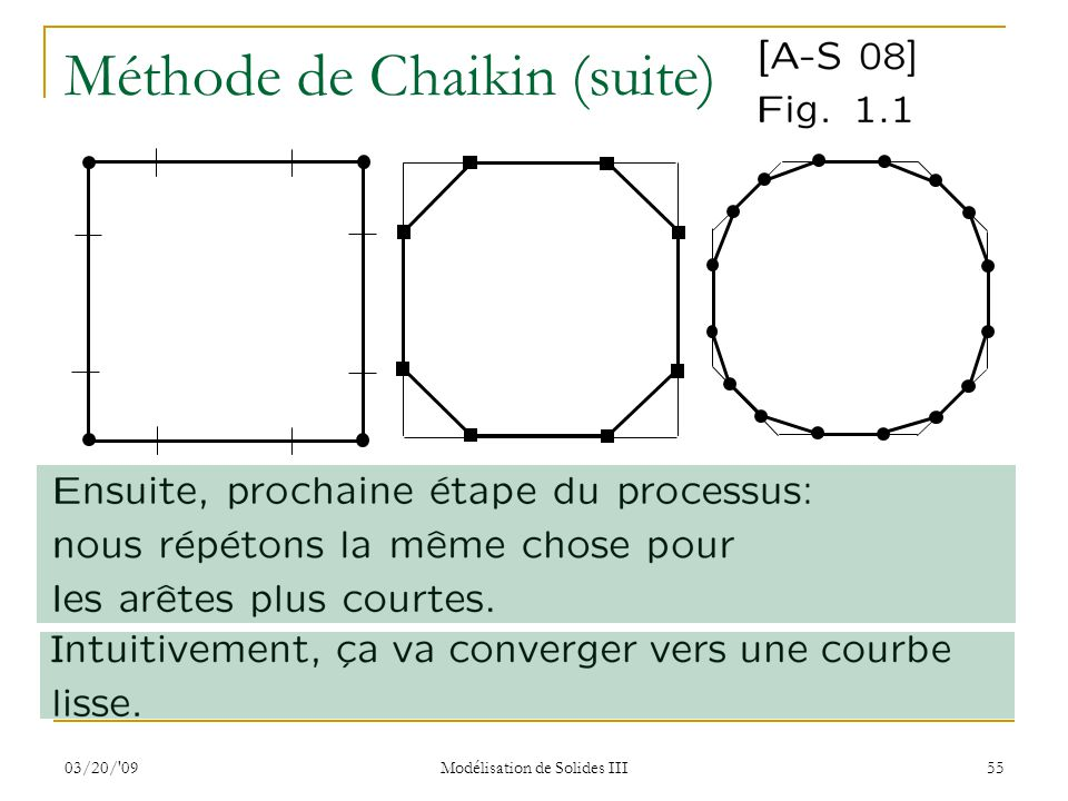 Méthode de Chaikin (suite)