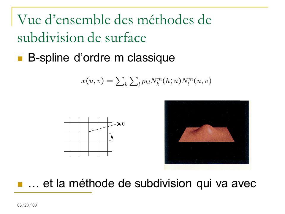 Vue d'ensemble des méthodes de subdivision de surface