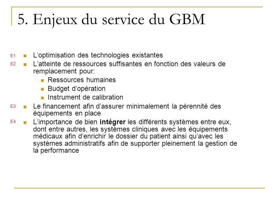 5. Enjeux du service du GBM