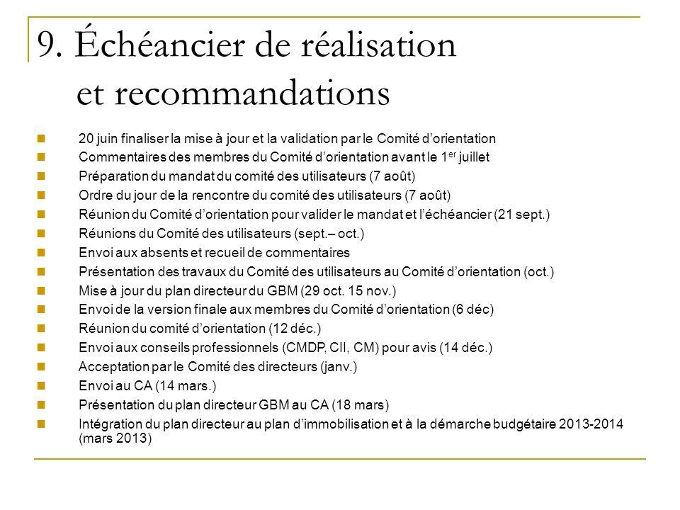 9. Échéancier de réalisation et recommandations