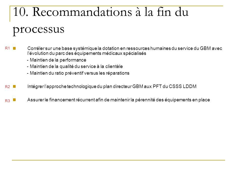 10. Recommandations à la fin du processus