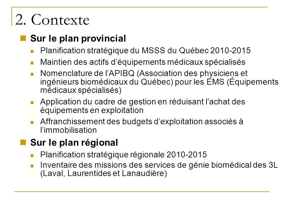 2. Contexte Sur le plan provincial Sur le plan régional