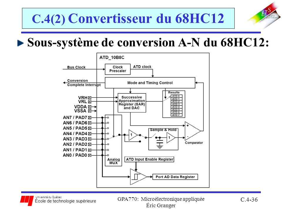 C.4(2) Convertisseur du 68HC12