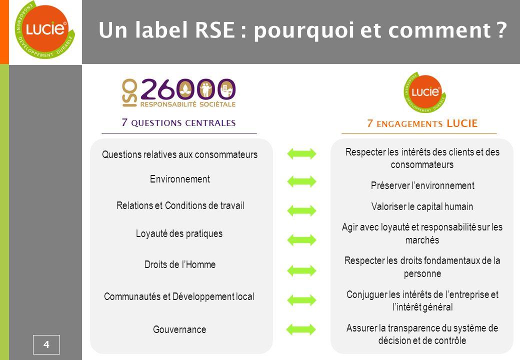 Un label RSE : pourquoi et comment