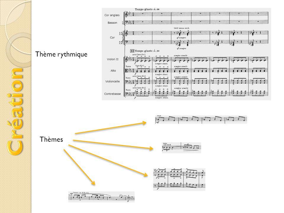 Thème rythmique Création Thèmes