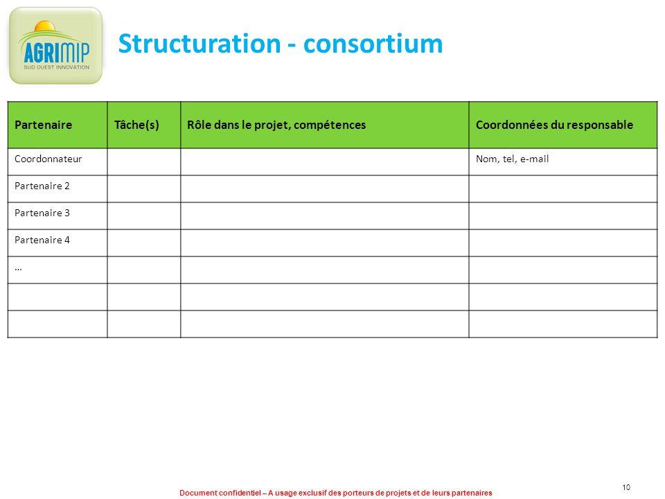 Structuration - consortium