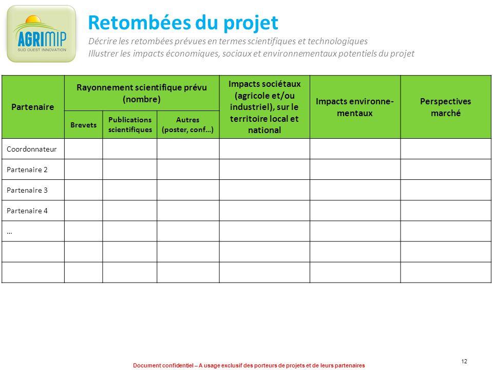 Retombées du projet Décrire les retombées prévues en termes scientifiques et technologiques.