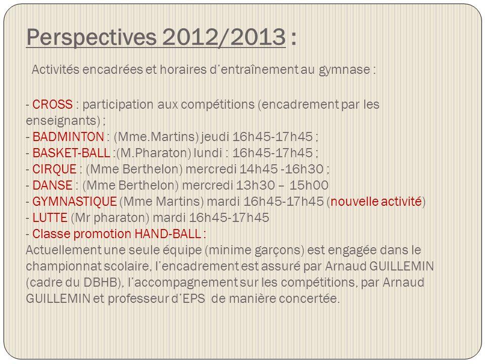 Perspectives 2012/2013 : Activités encadrées et horaires d'entraînement au gymnase : - CROSS : participation aux compétitions (encadrement par les enseignants) ; - BADMINTON : (Mme.Martins) jeudi 16h45-17h45 ; - BASKET-BALL :(M.Pharaton) lundi : 16h45-17h45 ; - CIRQUE : (Mme Berthelon) mercredi 14h45 -16h30 ; - DANSE : (Mme Berthelon) mercredi 13h30 – 15h00 - GYMNASTIQUE (Mme Martins) mardi 16h45-17h45 (nouvelle activité) - LUTTE (Mr pharaton) mardi 16h45-17h45 - Classe promotion HAND-BALL : Actuellement une seule équipe (minime garçons) est engagée dans le championnat scolaire, l'encadrement est assuré par Arnaud GUILLEMIN (cadre du DBHB), l'accompagnement sur les compétitions, par Arnaud GUILLEMIN et professeur d'EPS de manière concertée.