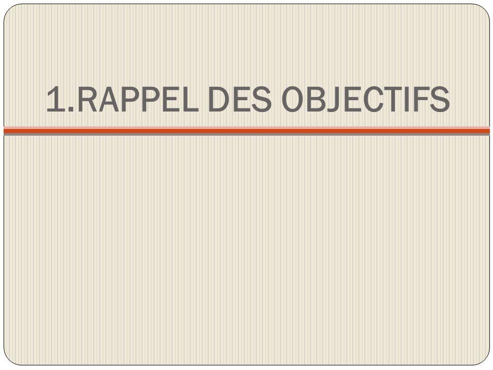 1.RAPPEL DES OBJECTIFS