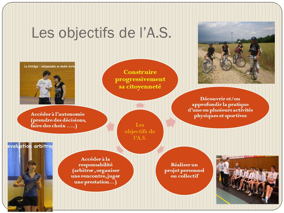 Les objectifs de l'A.S. Les objectifs de l'A.S.