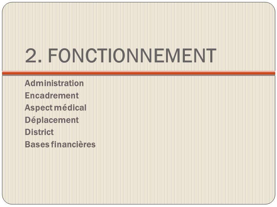 2. FONCTIONNEMENT Administration Encadrement Aspect médical
