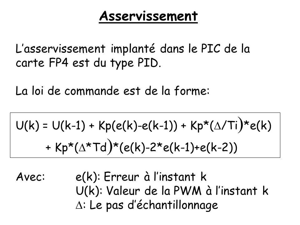 Asservissement L'asservissement implanté dans le PIC de la carte FP4 est du type PID. La loi de commande est de la forme: