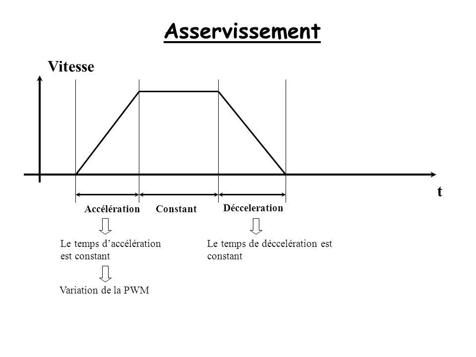 Asservissement Vitesse t Accélération Constant Décceleration