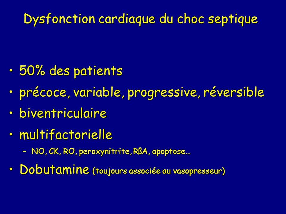 Dysfonction cardiaque du choc septique