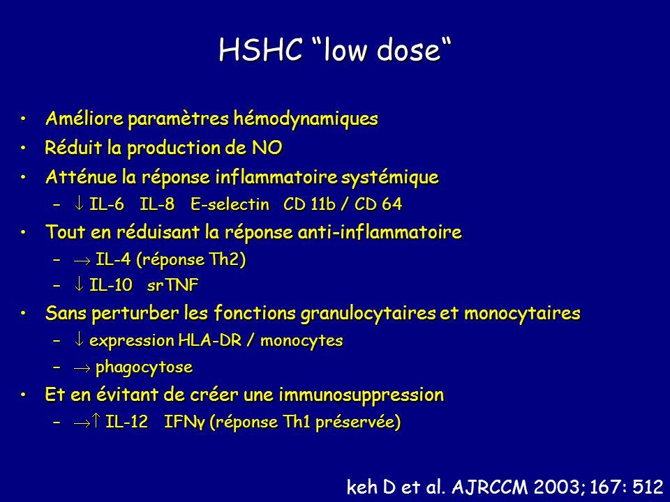HSHC low dose Améliore paramètres hémodynamiques