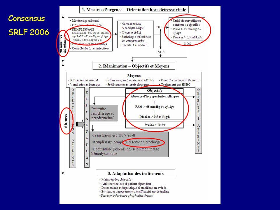 Consensus SRLF 2006