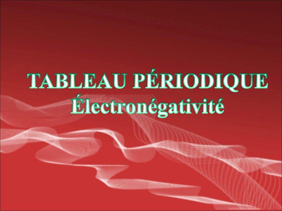 TABLEAU PÉRIODIQUE Électronégativité