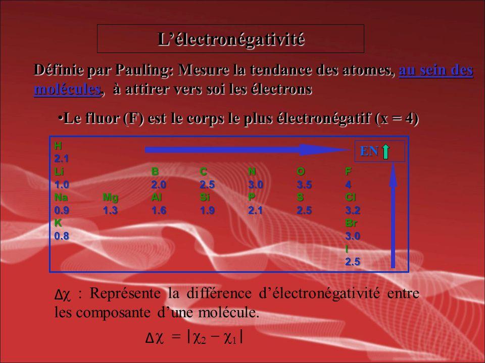 L'électronégativité Définie par Pauling: Mesure la tendance des atomes, au sein des molécules, à attirer vers soi les électrons.