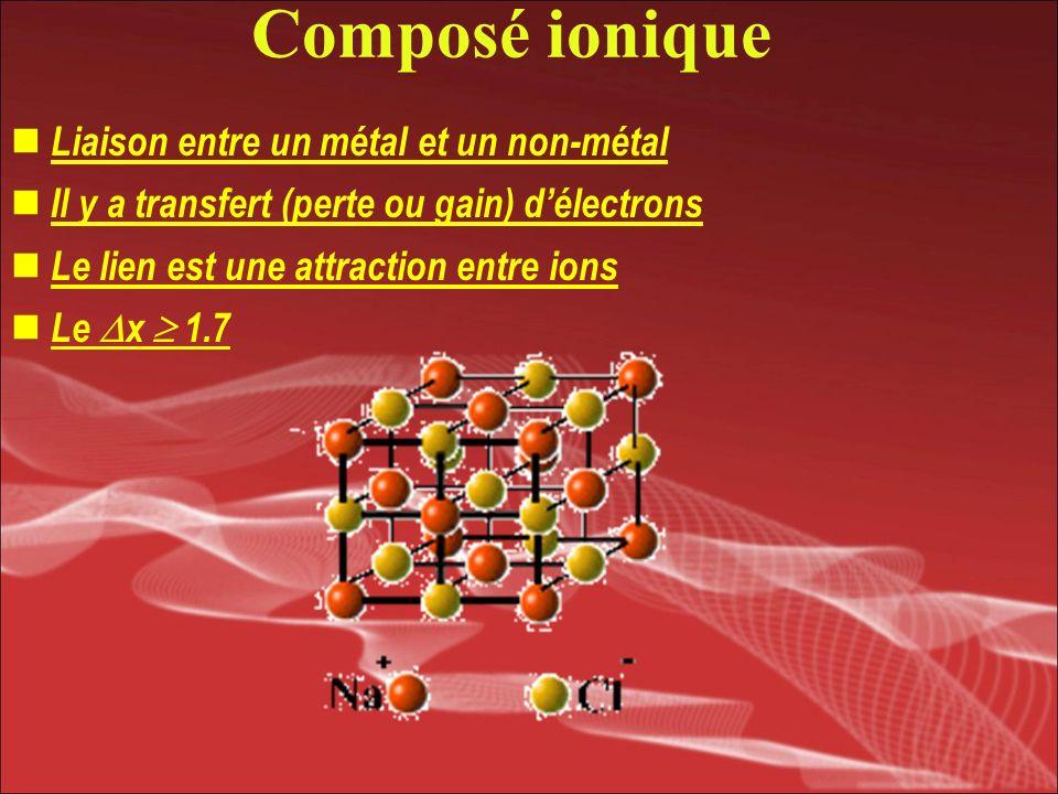 Composé ionique Liaison entre un métal et un non-métal