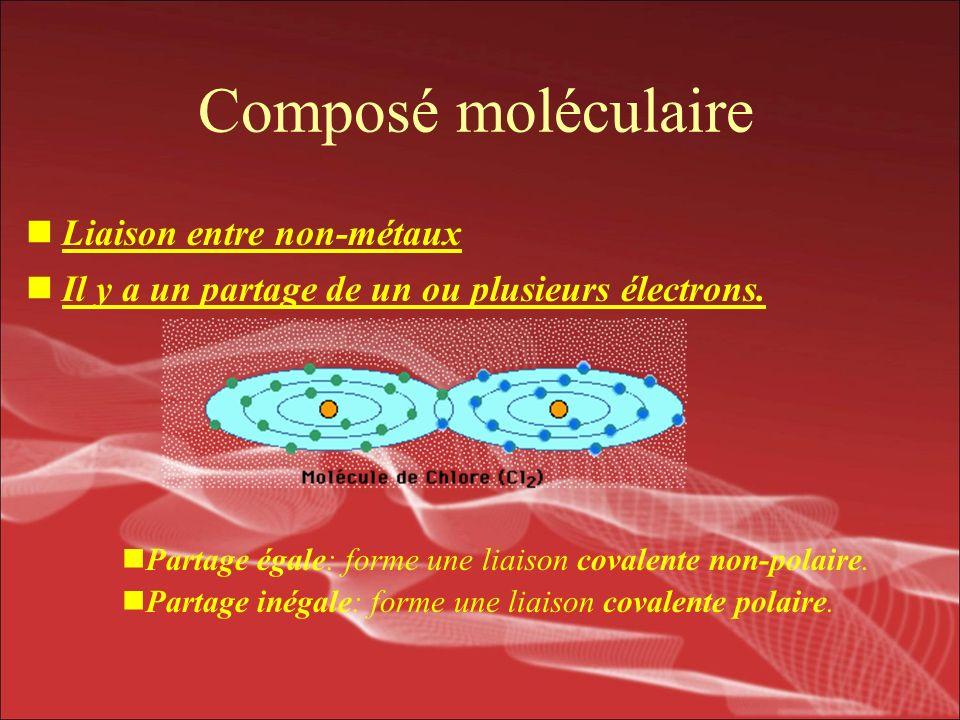 Composé moléculaire Liaison entre non-métaux