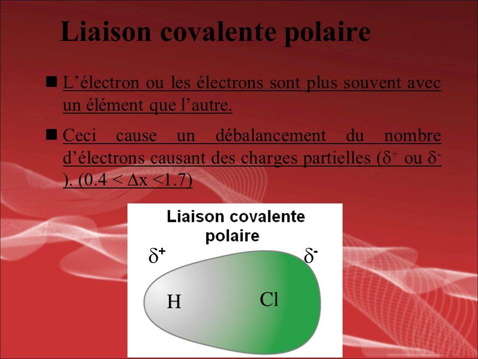 Liaison covalente polaire