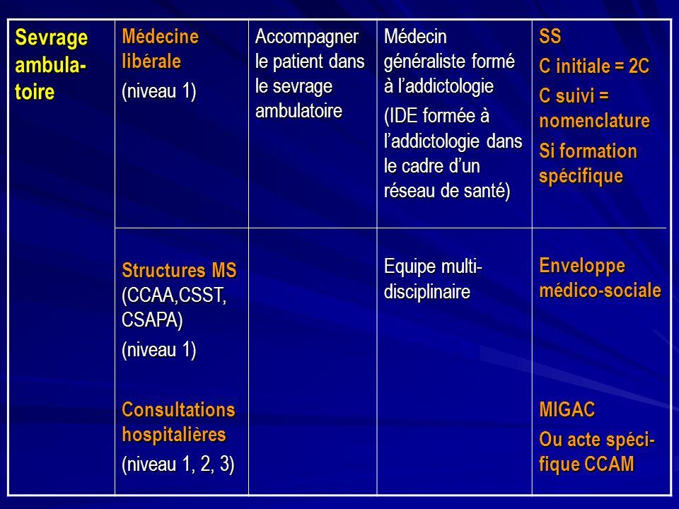 Sevrage ambula-toire Médecine libérale (niveau 1)