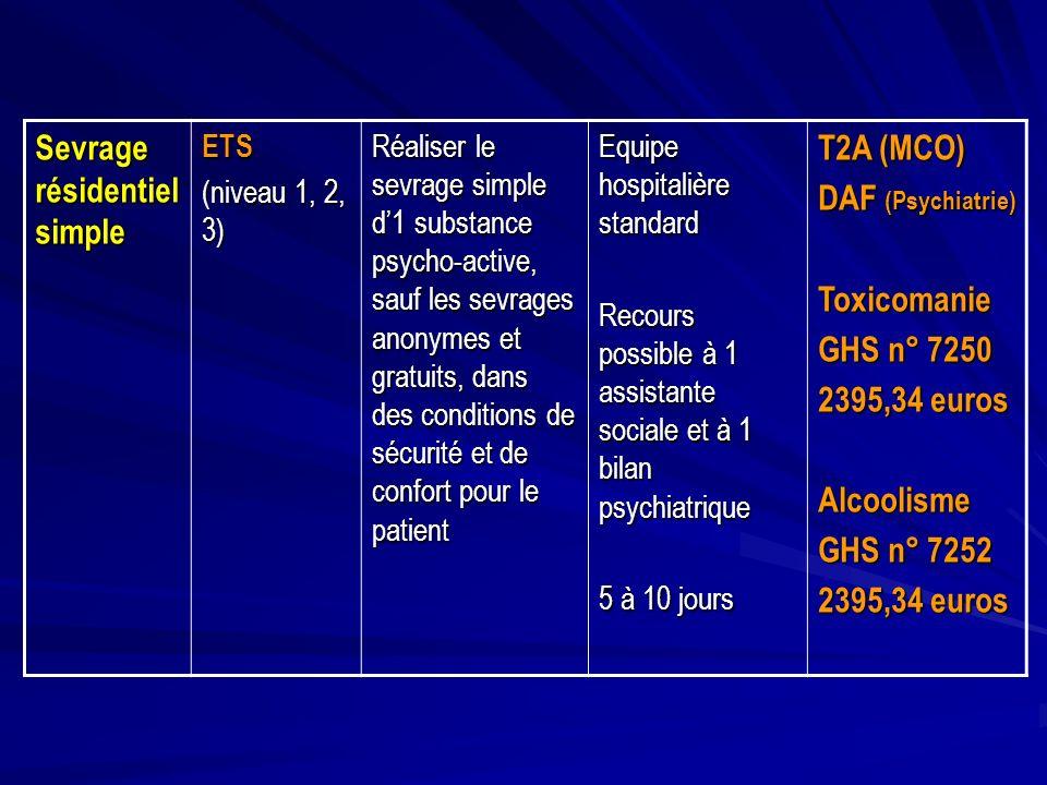 Sevrage résidentiel simple T2A (MCO) DAF (Psychiatrie) Toxicomanie