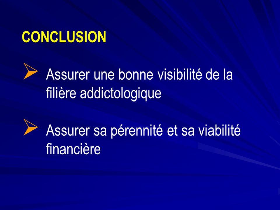CONCLUSION Assurer une bonne visibilité de la. filière addictologique. Assurer sa pérennité et sa viabilité.