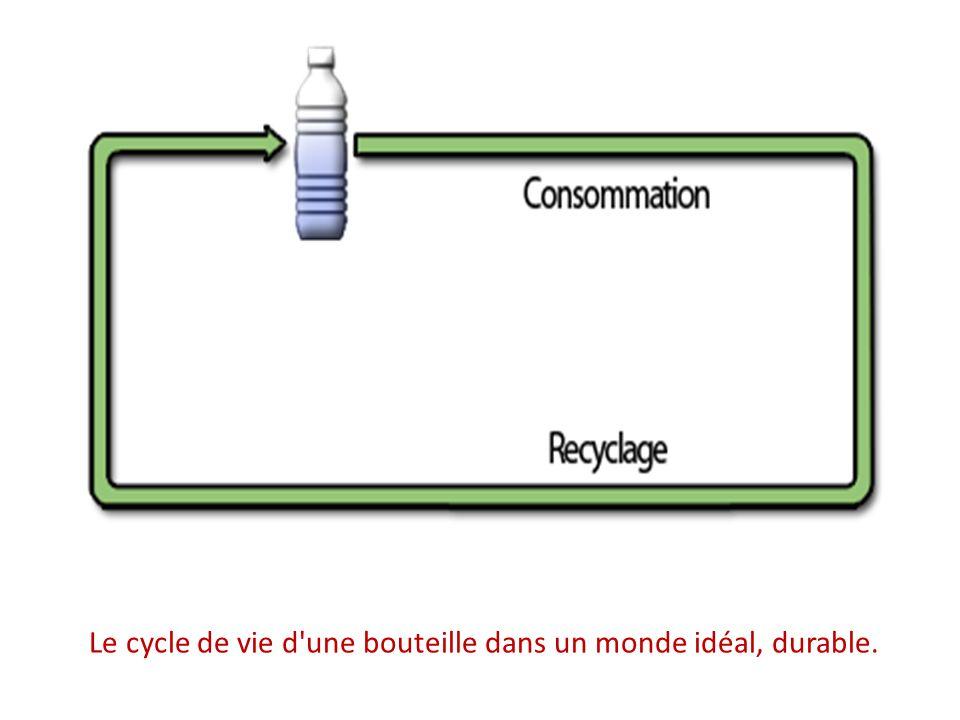 Le cycle de vie d une bouteille dans un monde idéal, durable.