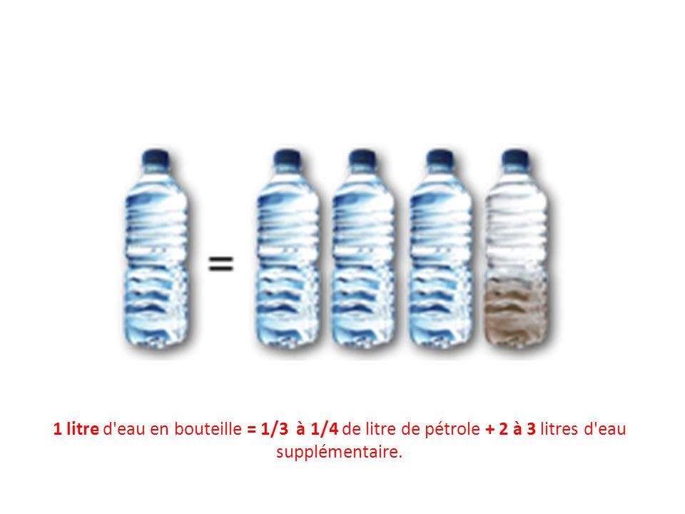 1 litre d eau en bouteille = 1/3 à 1/4 de litre de pétrole + 2 à 3 litres d eau supplémentaire.