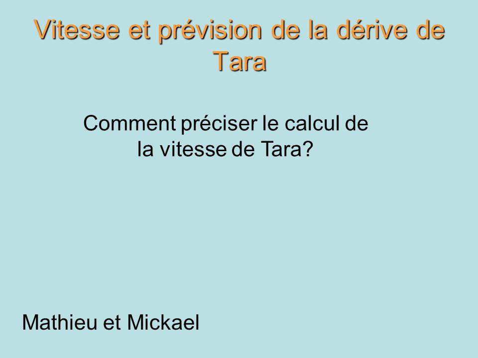 Vitesse et prévision de la dérive de Tara