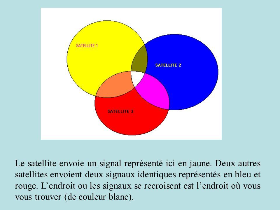 Le satellite envoie un signal représenté ici en jaune
