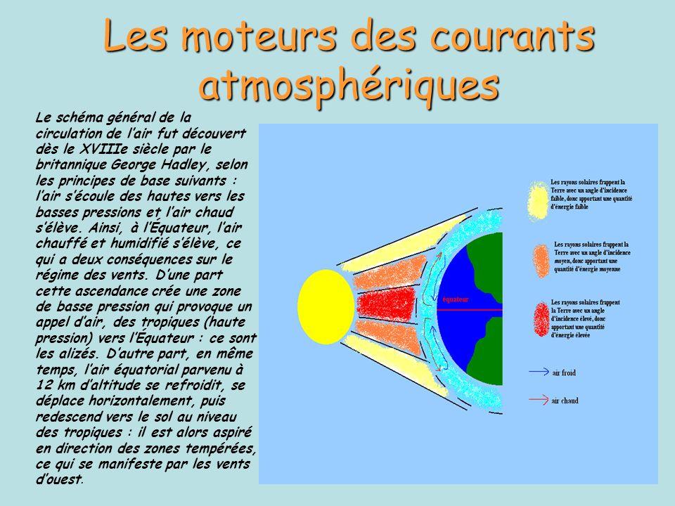 Les moteurs des courants atmosphériques
