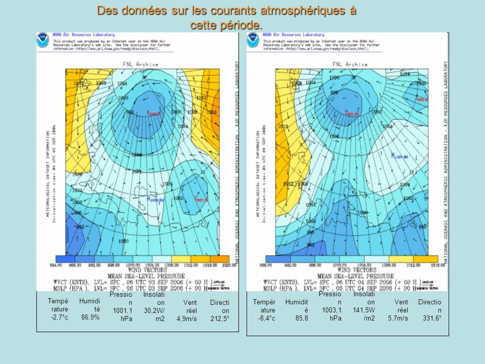 Des données sur les courants atmosphériques à cette période.