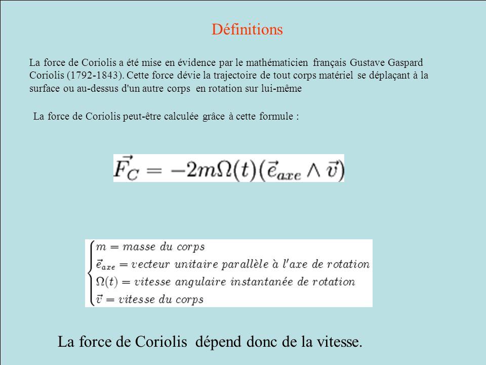 La force de Coriolis dépend donc de la vitesse.