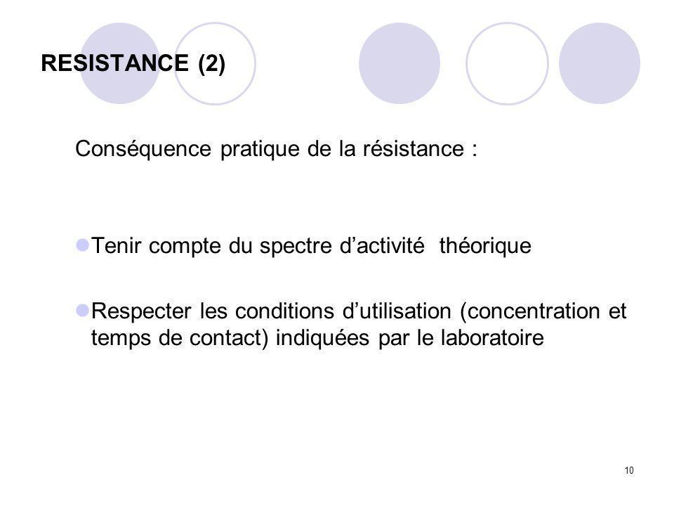 RESISTANCE (2) Conséquence pratique de la résistance :